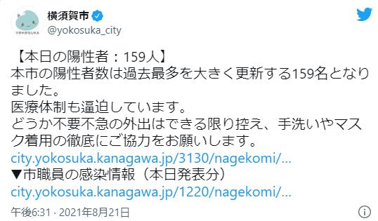 横須賀市公式Twitterアカウントの新型コロナウイルス感染症陽性者のツイート投稿時刻